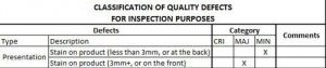 List of quality defects