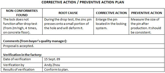 Use corrective actions plans to ensure effective repairing