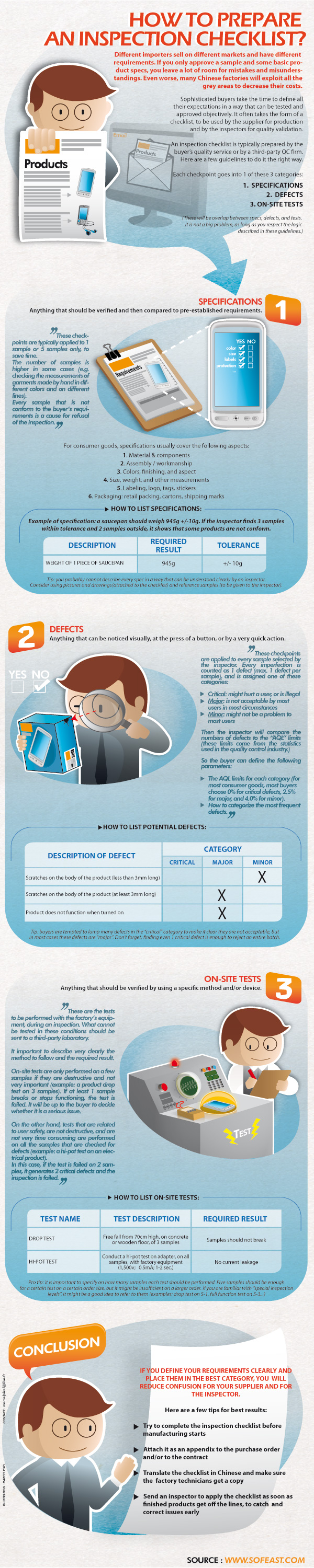 How to prepare a QC inspection checklist [infographic ...
