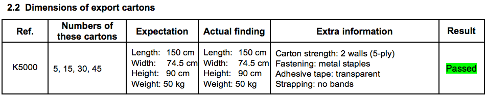 Measurements of cartons