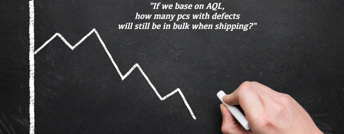 How many defects are still in a batch after an AQL inspection?
