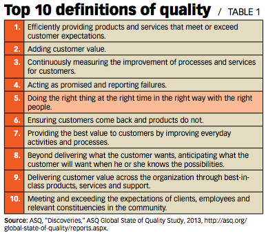 What Does Quality Mean to Chinese Manufacturers?
