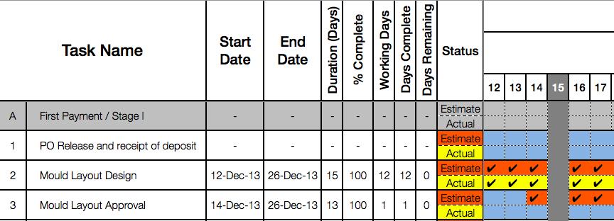 Production monitoring Gantt chart