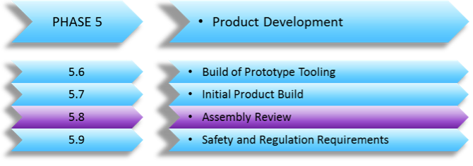 Assembly Review after an Initial Product Build – (Developing a New Product Series Part 13)
