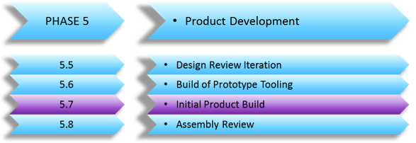 Initial Product Build – (Developing a New Product Series Part 12)