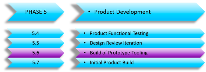 Build Of Pre-Production Tooling – (Developing a New Product Series Part 11)