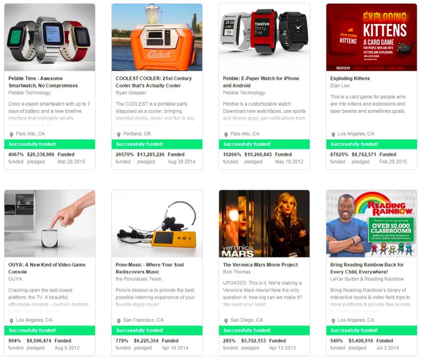 Kickstarter websites