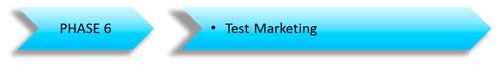 Test_Marketing