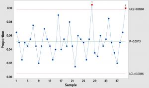 P-chart_1