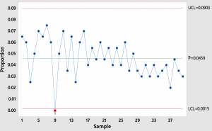 P-chart_2