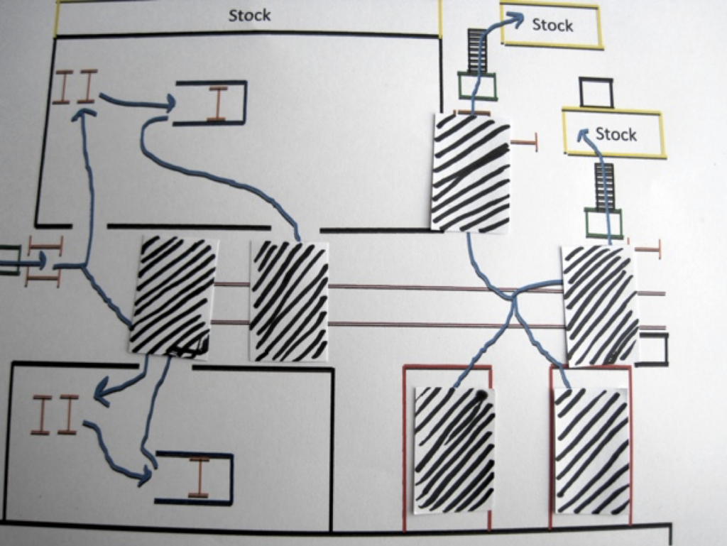 new factory workflow simulation diagram