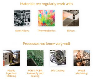 Materials & Processes Sofeast Commonly Work With