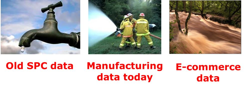 manufacturing data from trickle to flood