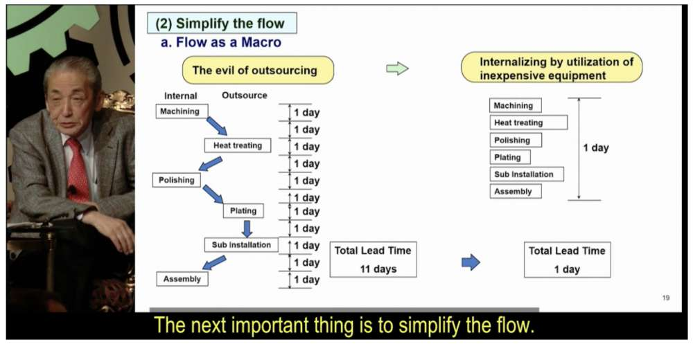 simplifying production flow