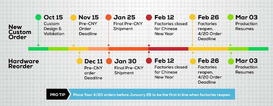 cny manufacturing holiday timeline