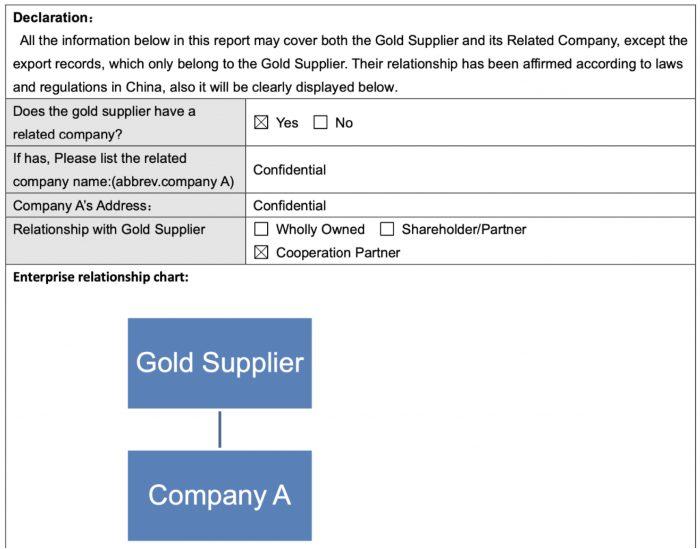 trading company report screenshot showing murky relationship